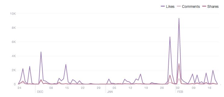 Screen Shot 2014-02-19 at 2.51.46 PM